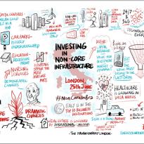 Infografica INSPIRATIA